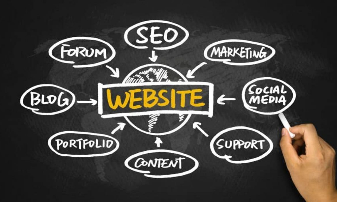 The Most Important SEO Tips