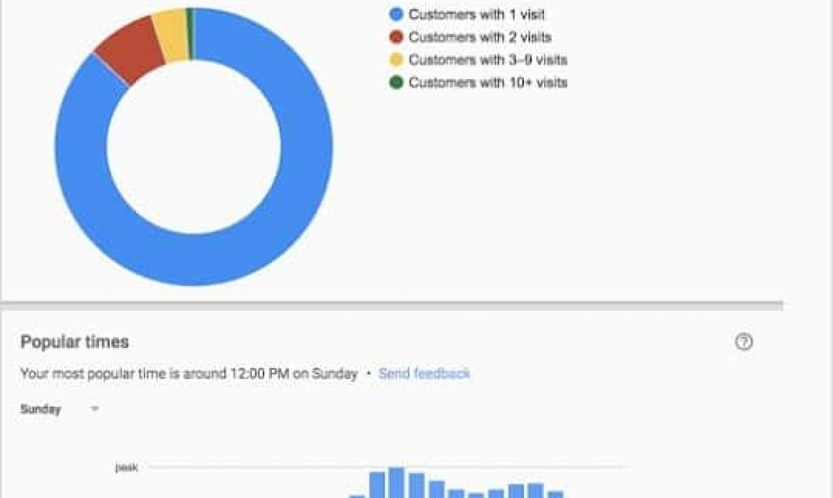 New Features on Google My Business